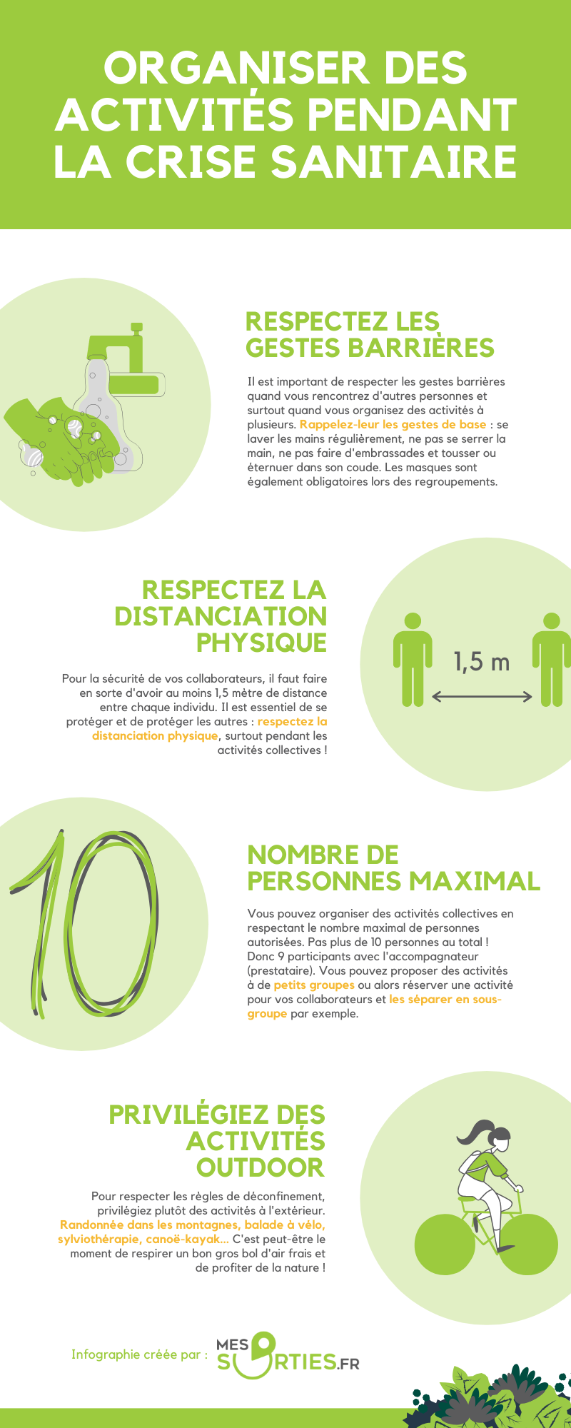 infographie crise sanitaire