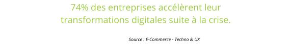 74% des entreprises accélèrent leur transformations digitales suite à la crise.