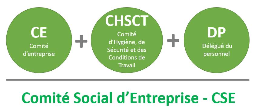 Comité social d'Entreprises CSE